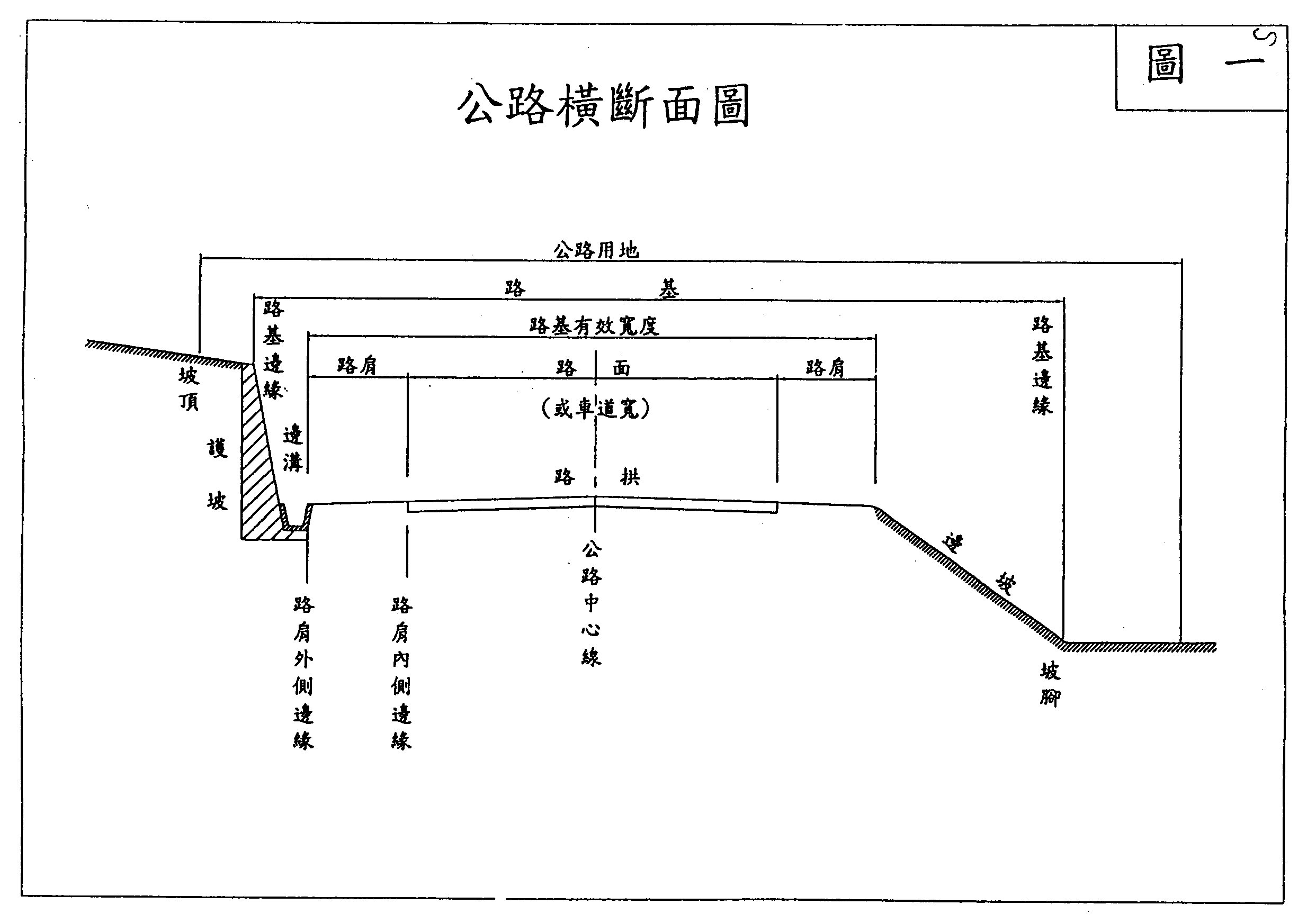 图一-公路横断面图